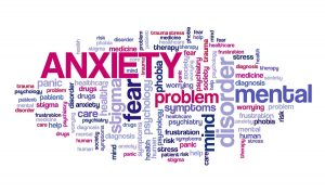 Word cloud for anxiety therapy miramar, fl reads: Anxiety, fear, problem, mental, disorder, stigma, mind, symptoms, panic and more. Therapy for women with anxiety in Florida online counseling and more!