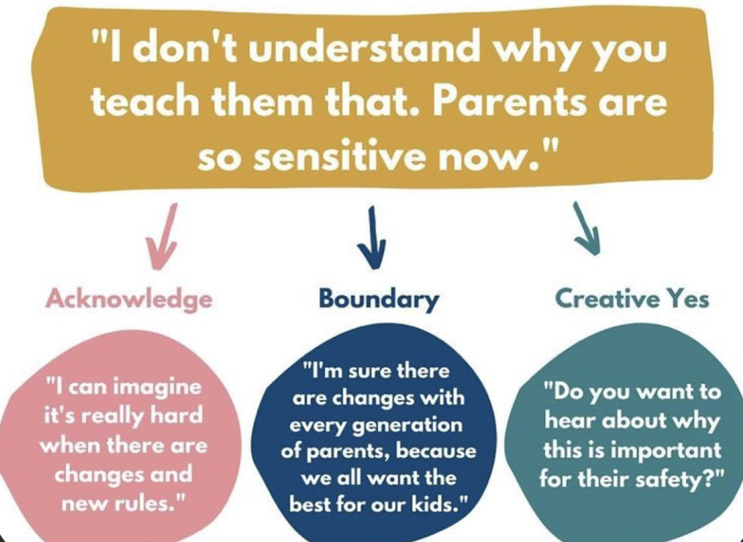 """""""I don't understand why you teach them that. Parents are so sensitive now."""" Acknowledge """"I can imagine it's really hard where there are changes and new rules."""" Boundary: """"I'm sure there are changes with every generation of parents, because we all want the best for our kids."""" Creative Yes: """"Do you want to hear about why this is important for their safety?"""""""